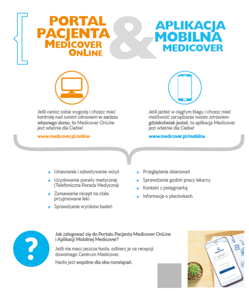 Aplikacja mobilna Medicover