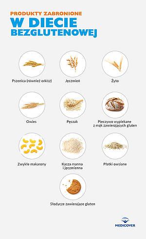 Dieta bezglutenowa - czego nie można jeść przy celiakii?