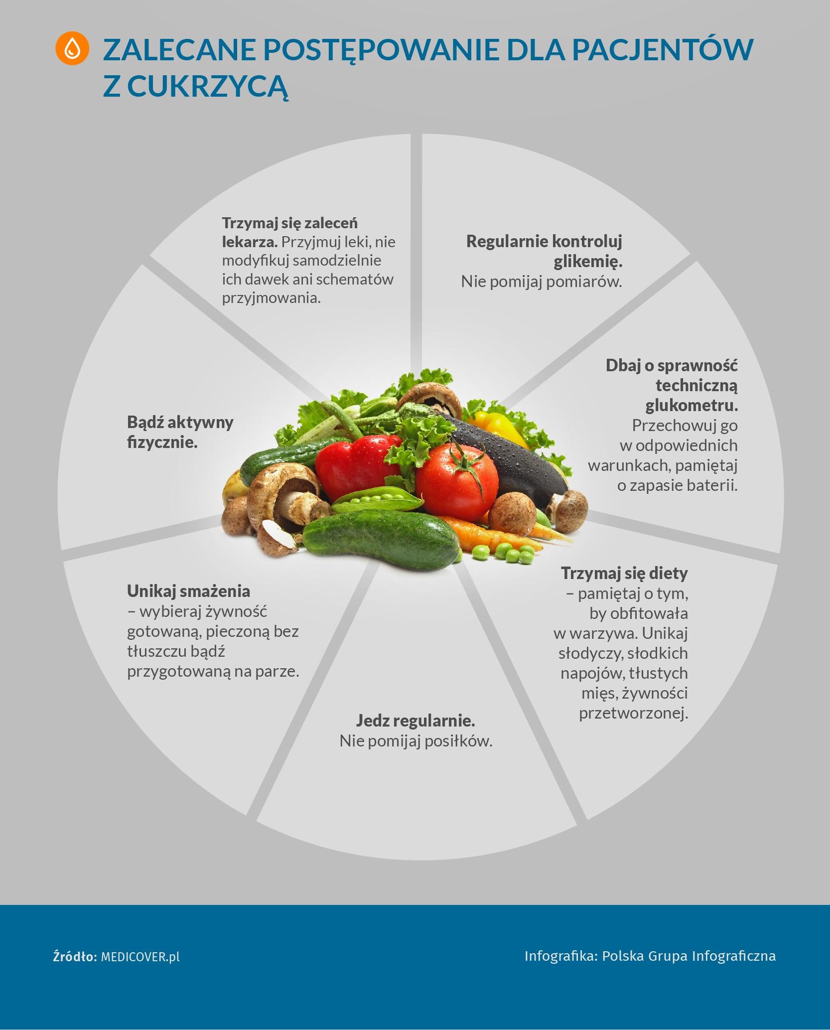 Jakie jest zalecane postępowanie uosób chorych na cukrzycę?