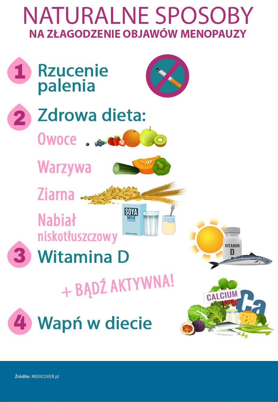 menopauza diéta dr. rosello