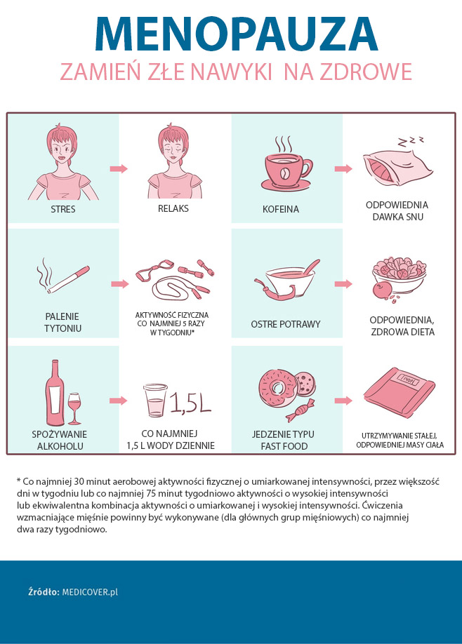 Łagodzenie objawów menopauzy - zmień nawyki.